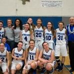 Madison High School - Madison Girls' Varsity Basketball