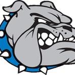 Centerville High School - Boys Basketball