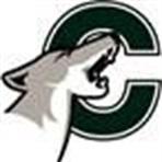 Centennial High School - Coyotes