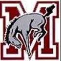 Muhlenberg College - Womens Varsity Basketball