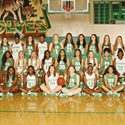 Buford High School - Girls Varsity Basketball