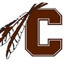 Palmer High School - Palmer Varsity Football