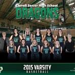 Southlake Carroll High School - Southlake Carroll Girls' Varsity Basketball