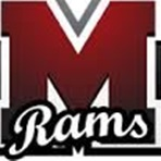 Maricopa High School - Girls' Varsity Basketball