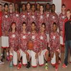 North Rockland High School - Boys' Varsity Basketball