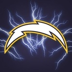 Corona Chargers- SCJAAF - PW Division 1