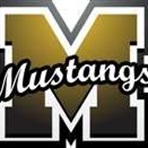 Meade High School Logo