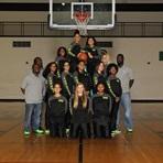 Parkrose High School - Girls' Varsity Basketball