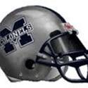 Magruder High School - Varsity Football