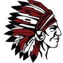 Wichita County High School - Wichita County Girls' Varsity Basketball