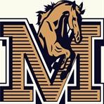 Laton High School - Laton Varsity Football