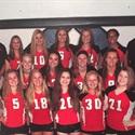 Martinsburg High School - Martinsburg Volleyball
