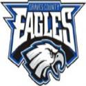 Graves County High School - Girls Varsity Soccer
