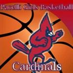 Pacelli High School - Pacelli Girls' Varsity Basketball