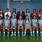 Rose High School - Rose Girls' Varsity Basketball