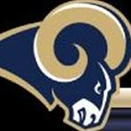 Klein Texans Junior Team  - Klein Rams - 2016 Sophomores