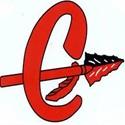 Cherokee High School - Cherokee Girls' Varsity Lacrosse