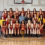 Concordia University Chicago - Womens Varsity Basketball