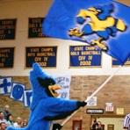 St. John's High School - Girls Varsity Basketball