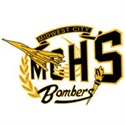 Midwest City High School - Midwest City Girls' Varsity Basketball