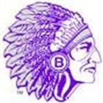 Bellevue East High School - Girls Varsity Basketball