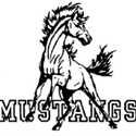 Flinthills High School - Flinthills Boys' Varsity Basketball