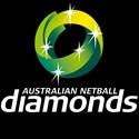 Hudl- Australia - Hudl- Netball Australia Demo