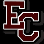 Earlham College - Women's Varsity Basketball