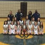 Wickliffe High School - Girls Varsity Basketball