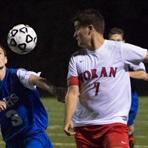Foran High School - Boys Varsity Soccer