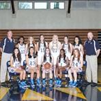 Notre Dame High School - Notre Dame Girls' Varsity Basketball