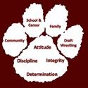 Stuarts Draft High School - Wrestling