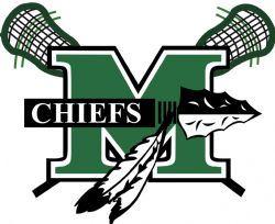 McIntosh High School - Girls Varsity Lacrosse