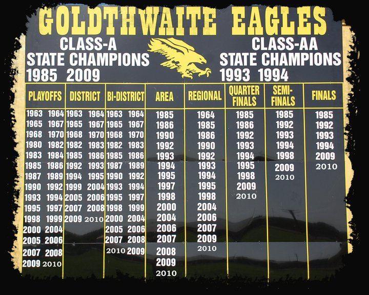 Goldthwaite High School - Boys Varsity Football