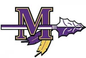 Muscatine High School - Boys' Varsity Soccer