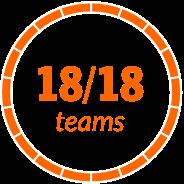 18/18 teams