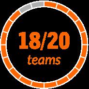 18/20 teams