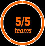 5/5 teams