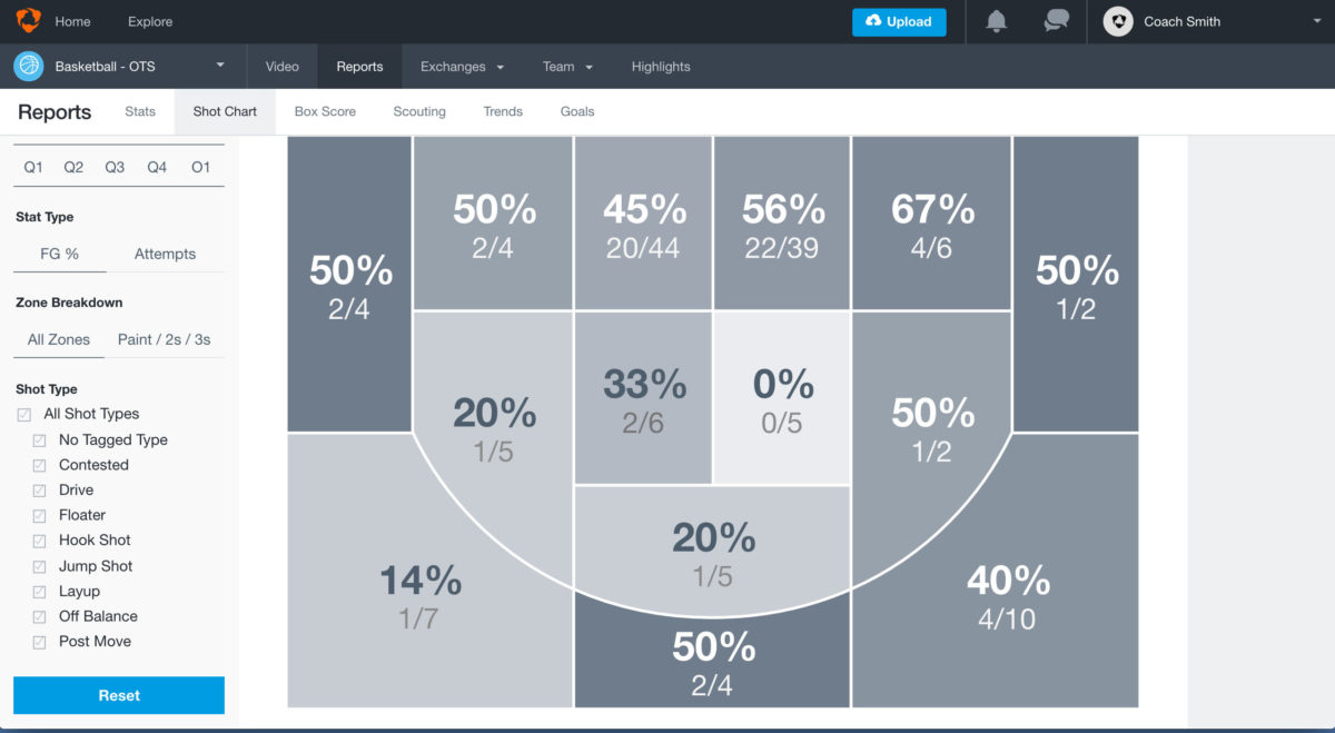 Basketball shot chart report hudl support