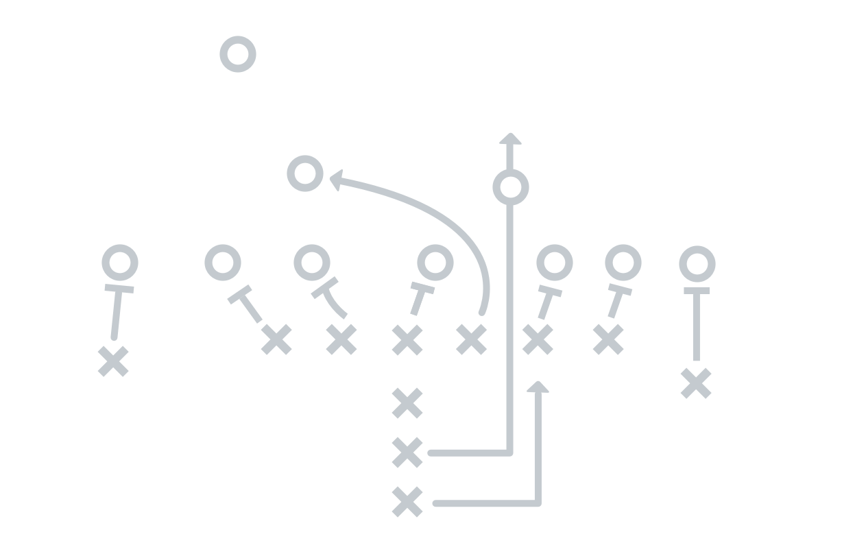 Solution To Defensive Backgapping X O Labs Football Trends Report