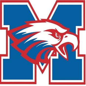 Montgomery County High School - Girls Varsity Basketball