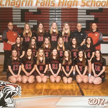 Chagrin Falls High School - Girls Varsity Lacrosse
