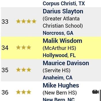 Malik Wisdom
