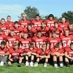 West Point-Beemer High School - Boys Varsity Football