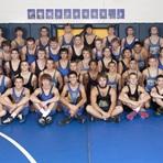 North Platte High School - North Platte Wrestling
