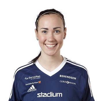 Ida Markström
