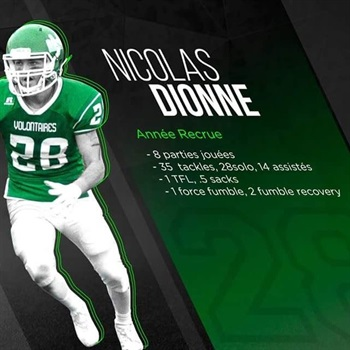 Nicolas Dionne