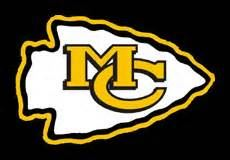 McMinn County High School - Varsity Girls Soccer