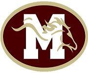 Milwaukie High School - Boys Varsity Football