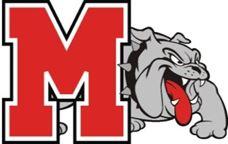 Miles High School - Girls' Varsity Basketball